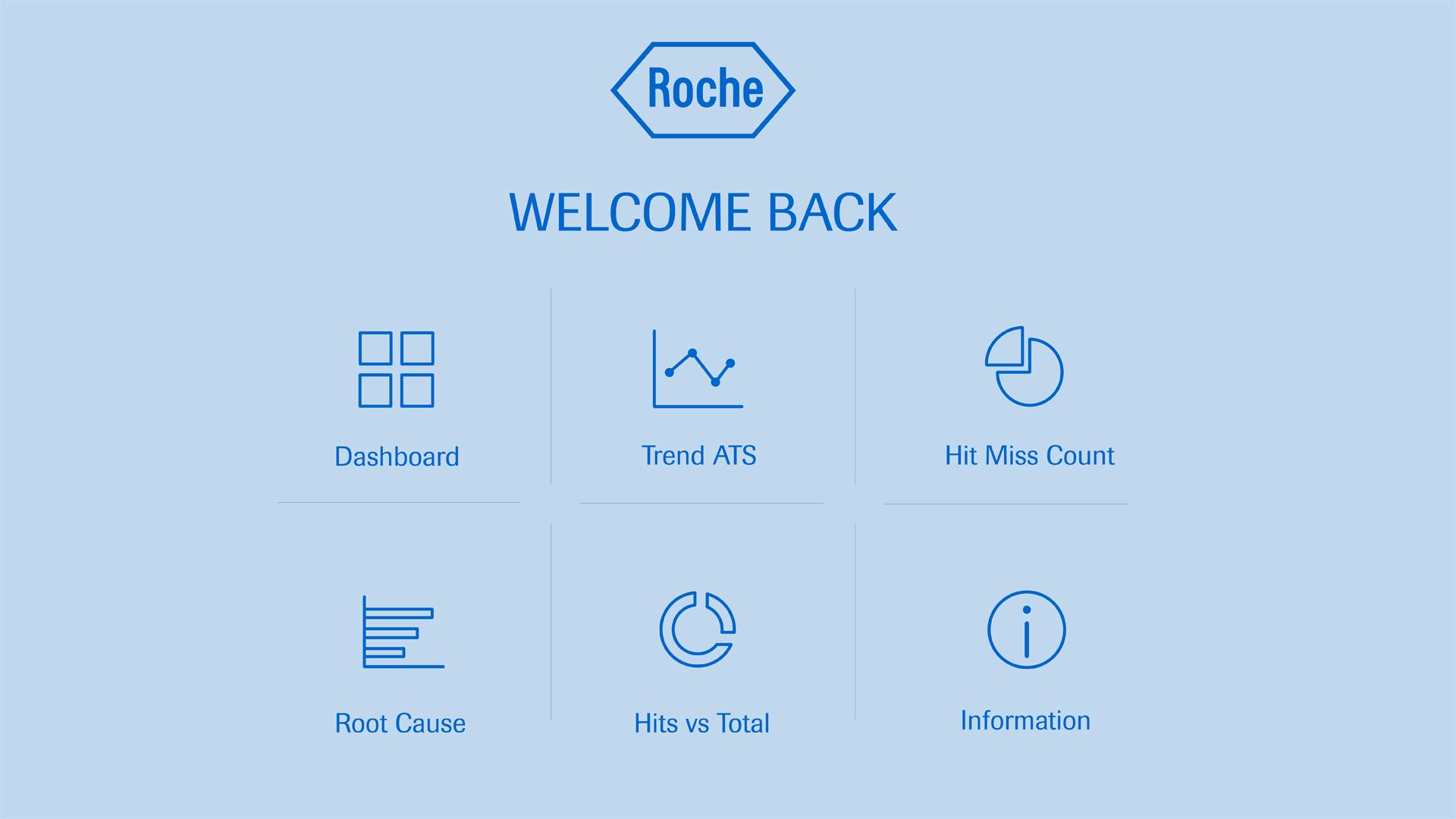 Cockpit Interface Design - Roche